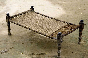 Home Items Name In English And Hindi