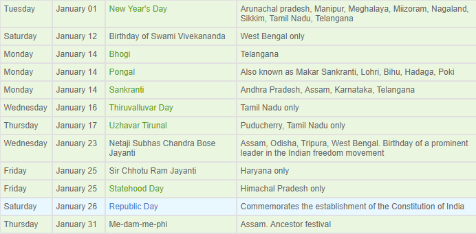 heres a list of all the official national public holidays in 2019